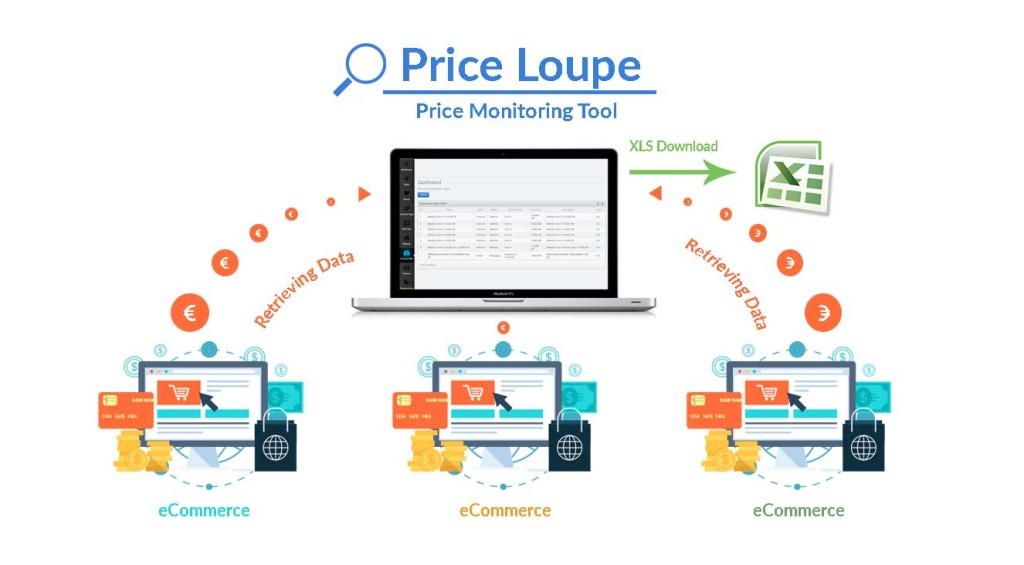 Price Monitoring-ITSYS